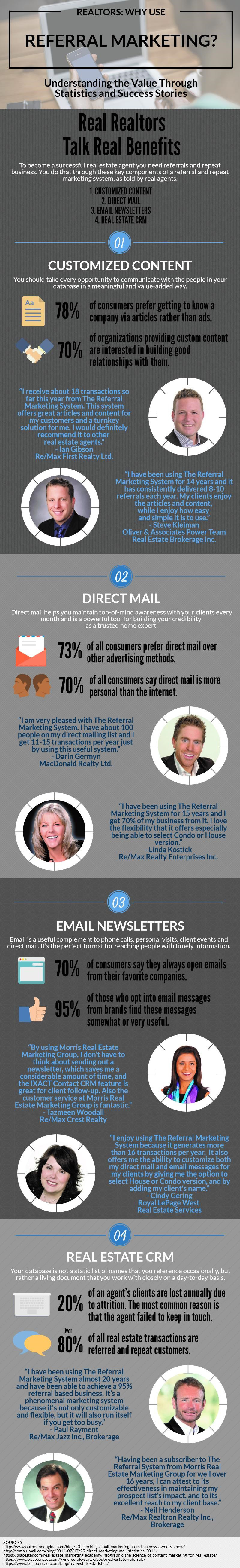 2016_Infographic_MorrisMarketingGroup-2